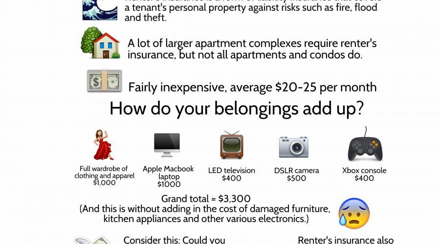 Renters-Insurance